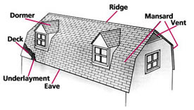 Owens Corning Roofing Roofing Terms Definitions