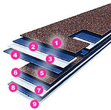 Owens Corning Roofing How Are Shingles Made